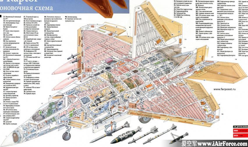 F-22 立体剖视图